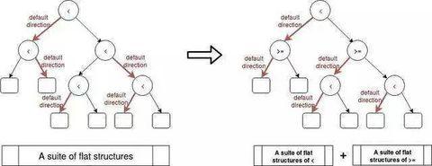 数据挖掘经典算法