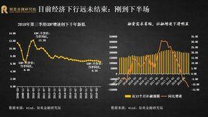 重磅!2019中国经济研判,涉及20个敏感问题…