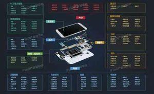 手机产业链:三大趋势看机会