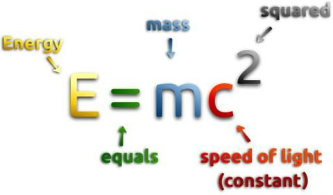 世界上最伟大的十个公式,看看你懂得几个?不服来战