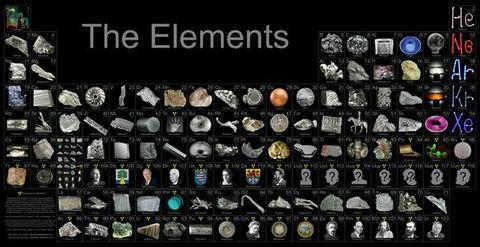更加鲜活:当元素周期被配上图片或俳句之后
